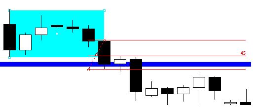 rys.3 wybicie z inside bar, EUR/USD D1